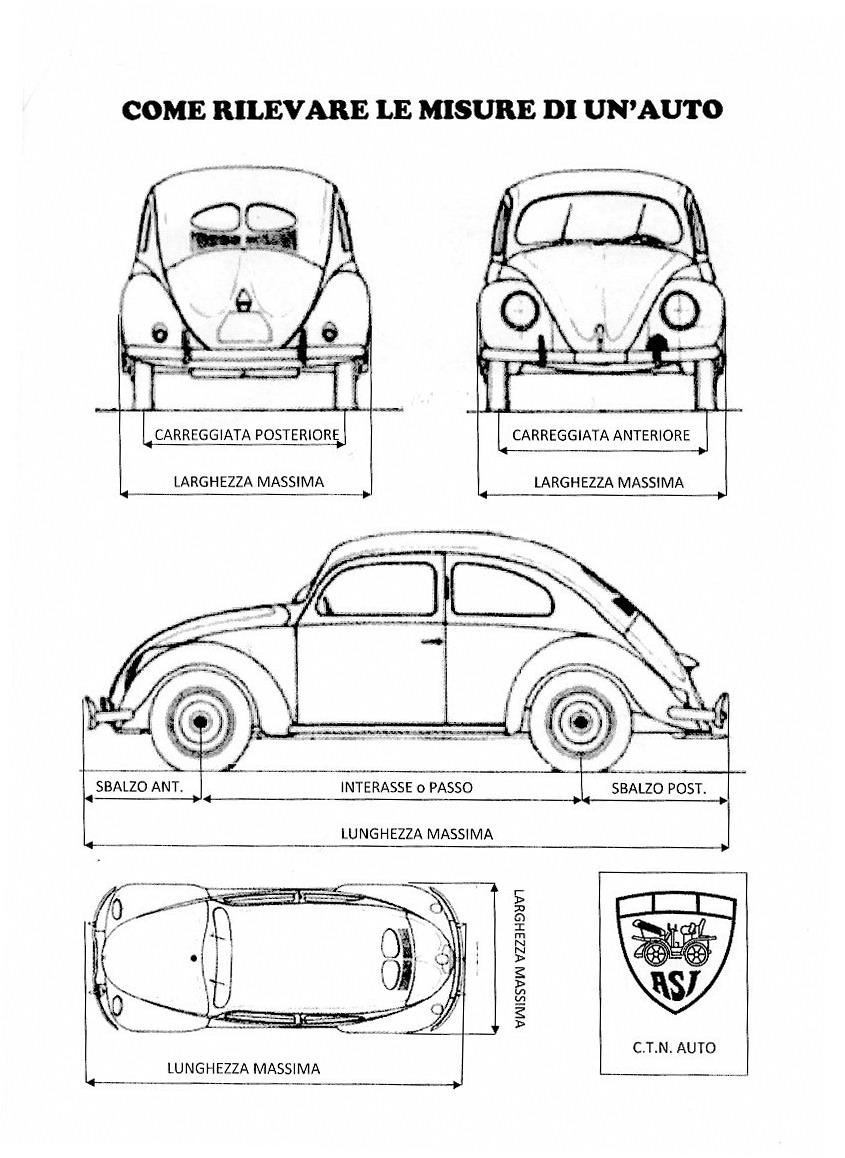 Compilazione di pompaggi auto